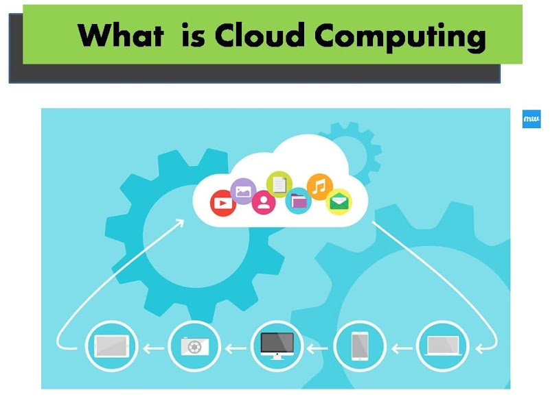 What  is Cloud Computing..? Cloud Computing kya  hai